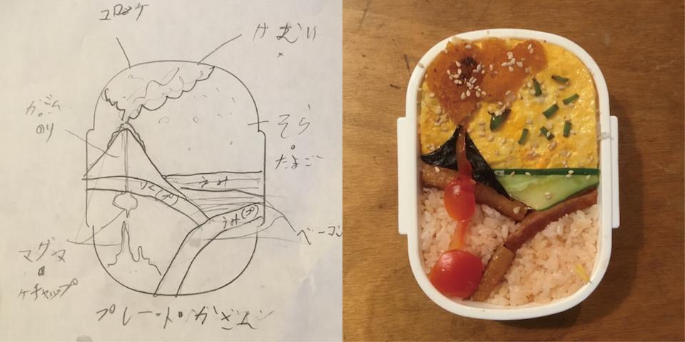 (写真について)小山田徹+香月《お父ちゃん弁当(火山プレート)》2017